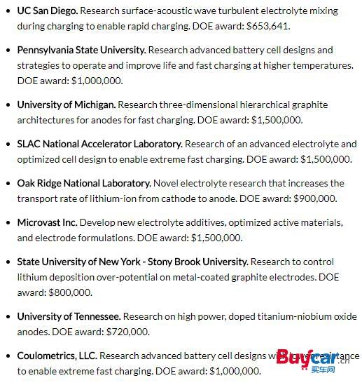 电动汽车,黑科技,新车,前瞻技术,能源部投资电动车技术,能源部电动车充电,能源部电动车快充项目