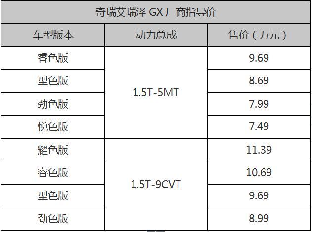 奇瑞艾瑞泽GX正式上市