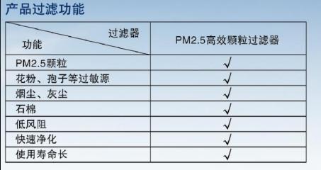 荣威i5,三层安全防护