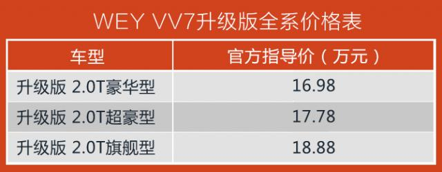WEY VV7升级版购车手册