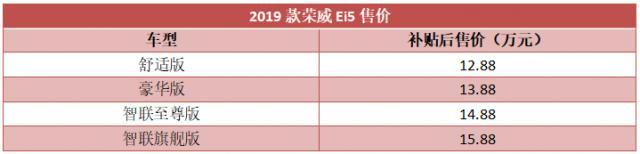 荣威Ei5真实续航,电动车金霸王