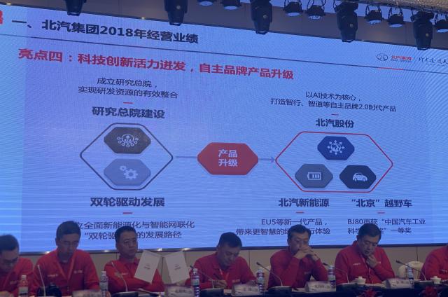 突围车市凛冬 北汽集团2019年整体销量目标剑指245万