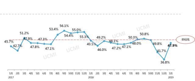 二手车销量连续7年递增
