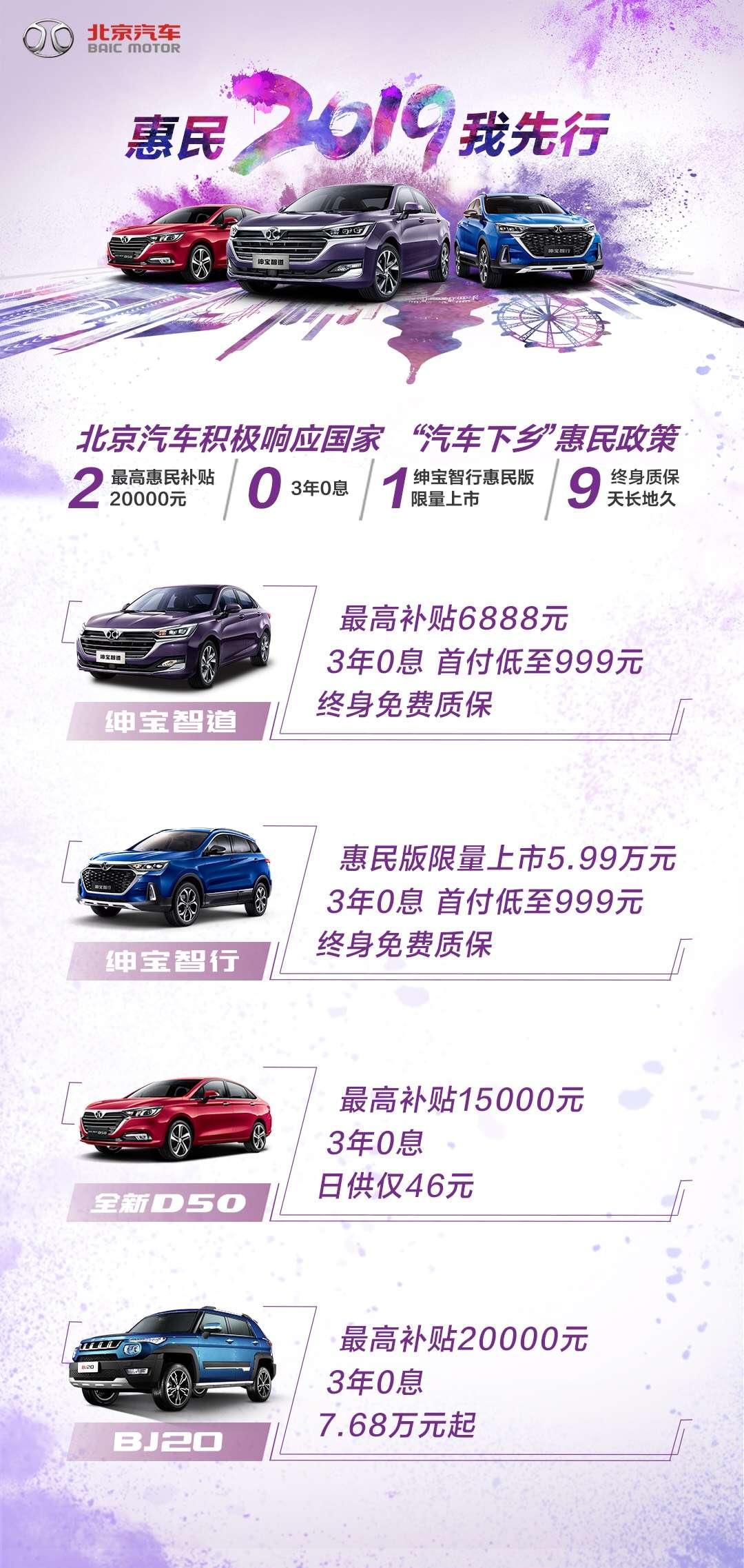北京汽车响应汽车下乡政策 最高补贴达2万元