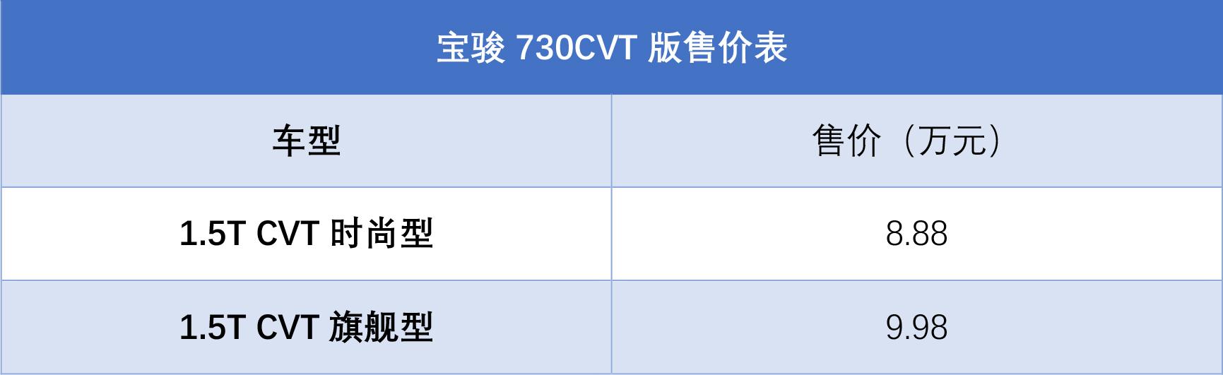宝骏730新增CVT车型