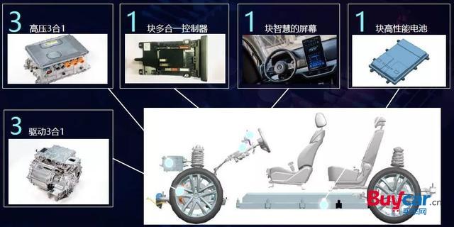 开放e平台,比亚迪要做电动汽车领域的博世