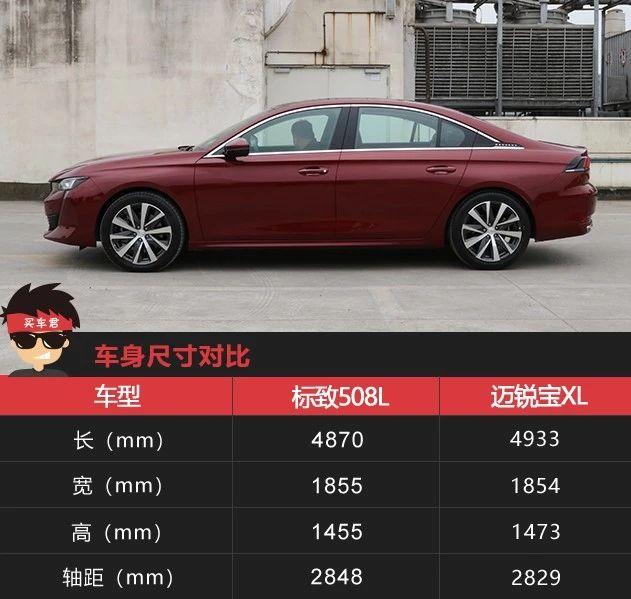 标致508L和迈锐宝XL都是主打年轻运动的B级车