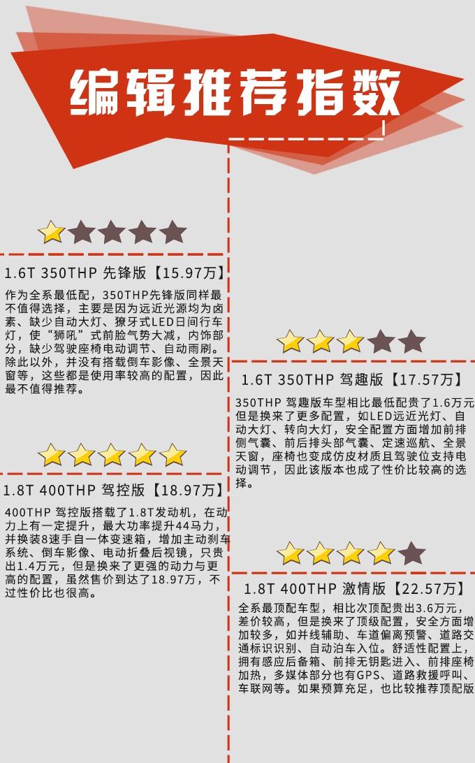 推荐400THP驾控版 东风标致508L购车手册