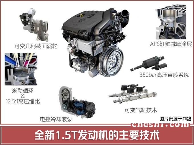 一汽大众将停产1.4T引擎 涉及速腾/高尔夫/迈腾等