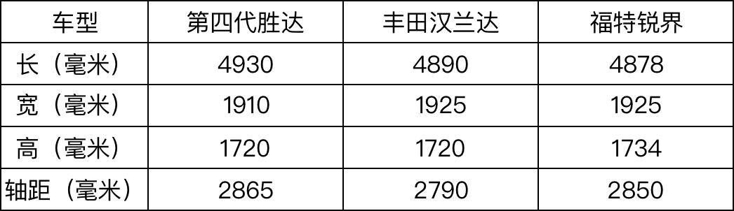 售20.28万-27.28万元 北京现代第四代胜达正式上市