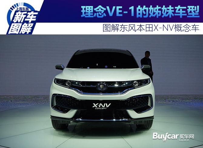 2019上海车展实拍 | 理念VE-1的姊妹车型 图解东风本田X-NV概念车