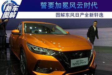 2019上海车展实拍 | 誓要加冕风云时代 图解东风日产全新轩逸
