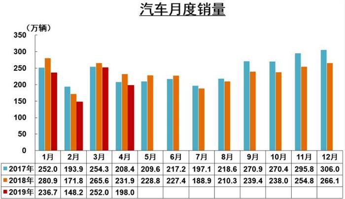 中汽协:中国品牌汽车市场份额继续下滑