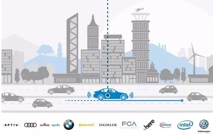汽车预言家丨11家跨国车企发布的白皮书 为自动驾驶领域定了什么标准?