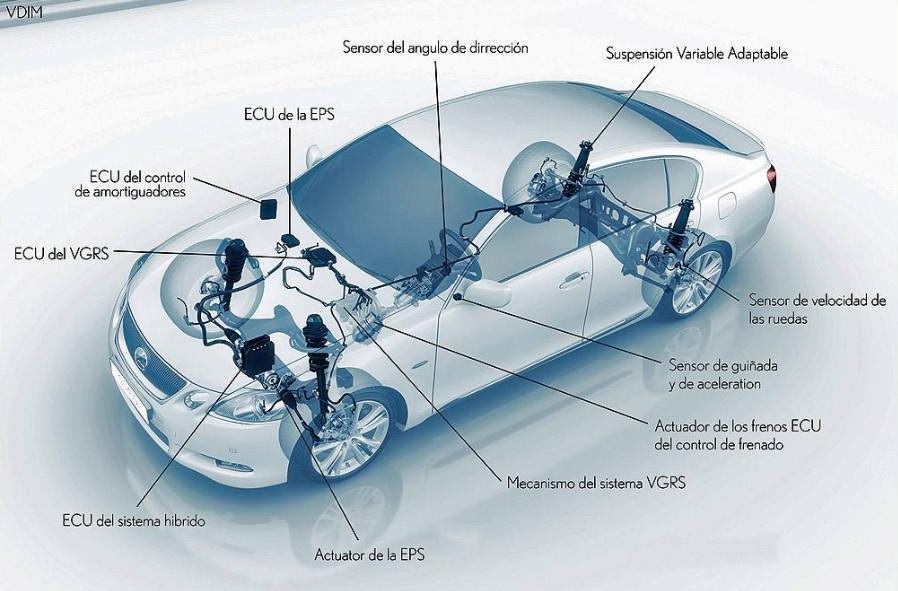 汽车预言家丨发改委拓宽新能源汽车准入标准 丰田在华扩充镍氢电池产能
