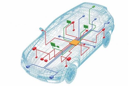 Sysgo与Tuxera合作 创建安全的汽车数据处理平台