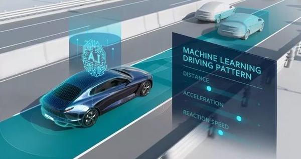 现代汽车将推高度模拟驾驶习惯的半自动驾驶技术