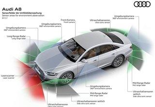 奥迪:未取消L3级自动驾驶研发 已并入大众集团