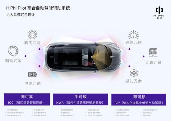 投入试生产 华人运通L4全自主代客泊车系统完成开发