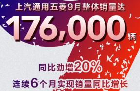 同比增长20% 上汽通用五菱9月销量达17.6万辆