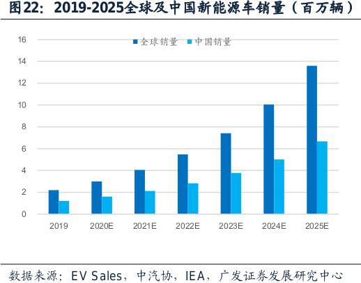福耀集团董事长曹德旺:新能源汽车行业已累积了一定的泡沫