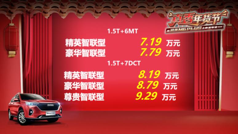 蓝鲸汽车   哈弗M6 PLUS正式上市,售价为7.19万-9.29万元