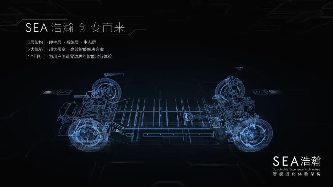 基于SEA浩瀚架构展开 吉利、百度宣布组建智能电动汽车公司