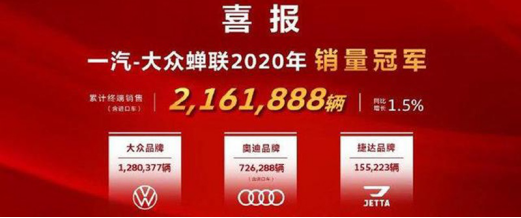中车网 | 奥迪全年销量72.6万,新能源仍有待发力